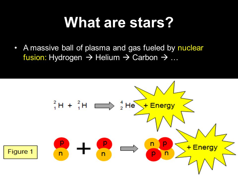 What are stars? A massive ball of plasma and gas fueled by nuclear fusion: Hydrogen  Helium  Carbon  …