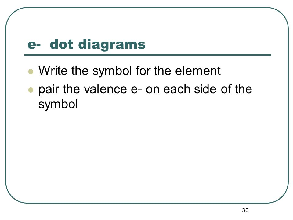30 e- dot diagrams Write the symbol for the element pair the valence e- on each side of the symbol