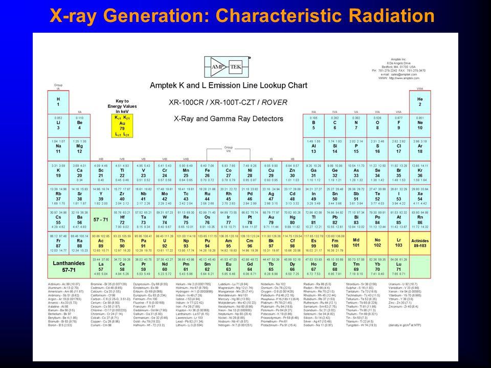 X-ray Generation: Characteristic Radiation
