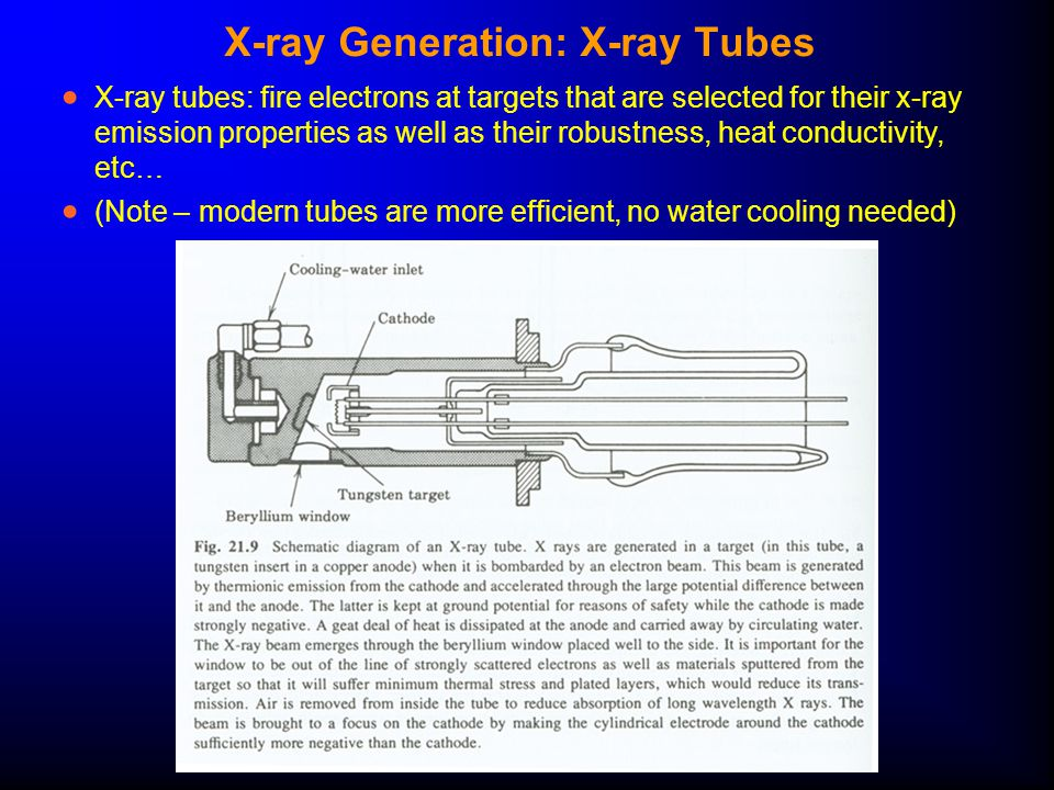 X-ray Generation: X-ray Tubes  X-ray tubes: fire electrons at targets that are selected for their x-ray emission properties as well as their robustness, heat conductivity, etc…  (Note – modern tubes are more efficient, no water cooling needed)