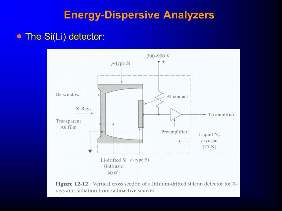 Energy-Dispersive Analyzers  The Si(Li) detector:
