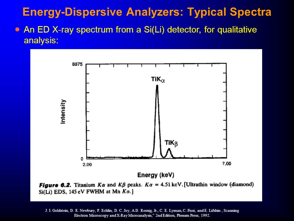Energy-Dispersive Analyzers: Typical Spectra  An ED X-ray spectrum from a Si(Li) detector, for qualitative analysis: J.