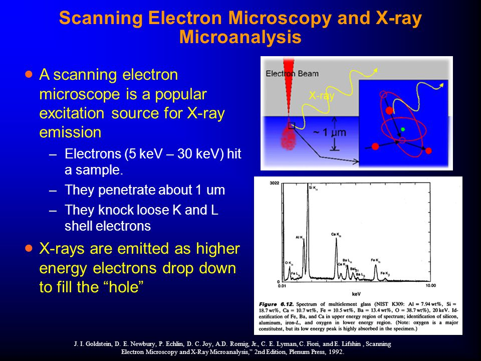 Scanning Electron Microscopy and X-ray Microanalysis  A scanning electron microscope is a popular excitation source for X-ray emission –Electrons (5 keV – 30 keV) hit a sample.