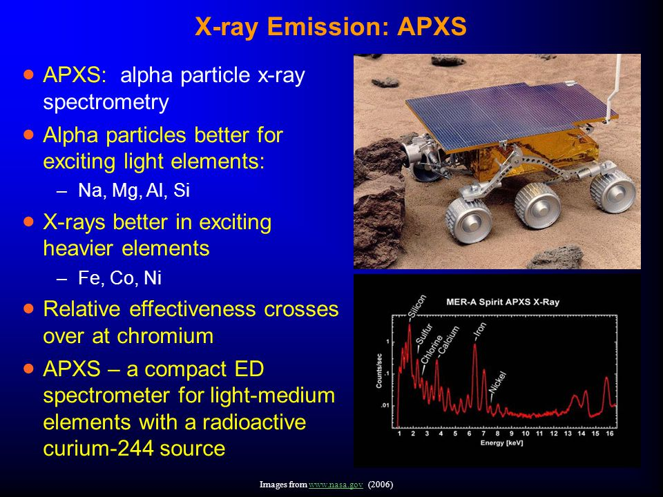 X-ray Emission: APXS  APXS: alpha particle x-ray spectrometry  Alpha particles better for exciting light elements: –Na, Mg, Al, Si  X-rays better in exciting heavier elements –Fe, Co, Ni  Relative effectiveness crosses over at chromium  APXS – a compact ED spectrometer for light-medium elements with a radioactive curium-244 source Images from www.nasa.gov (2006)www.nasa.gov