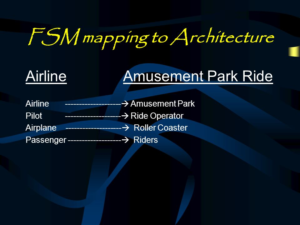 Architecture Semantic Mapping Transports Roller Coaster Employees Ride operators Mechanics Engineers Amusement Park Tickets Entertaining Machine Components Track Loops Circuitry Safety Features Padded Seats Handle Bars transportation Airline Employees Flight Attendants Reservationist Mechanic Pilot Airplane Machine Wings Engine Components GaugesBusiness Entity
