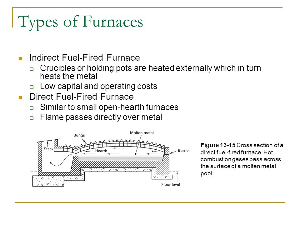 Arc Furnaces Preferred method for most factories Rapid melting rates Ability to hold molten metal for any period of time Greater ease of incorporating pollution control equipment Figure 13-16 Schematic diagram of a three-phase electric-arc furnace.