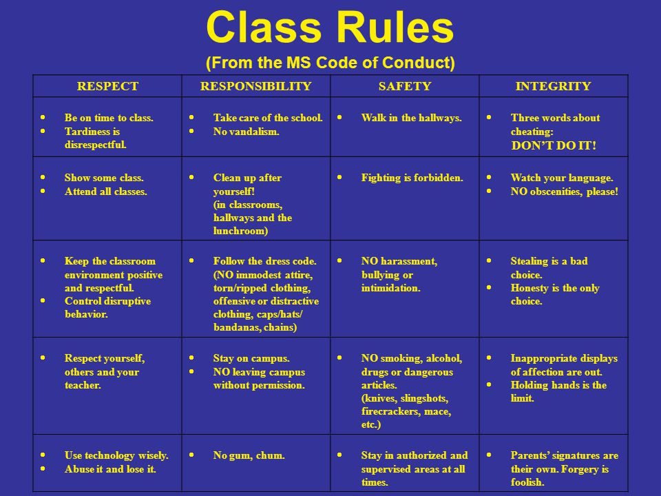 Class Rules (From the MS Code of Conduct) RESPECTRESPONSIBILITYSAFETYINTEGRITY  Be on time to class.  Tardiness is disrespectful.  Take care of the