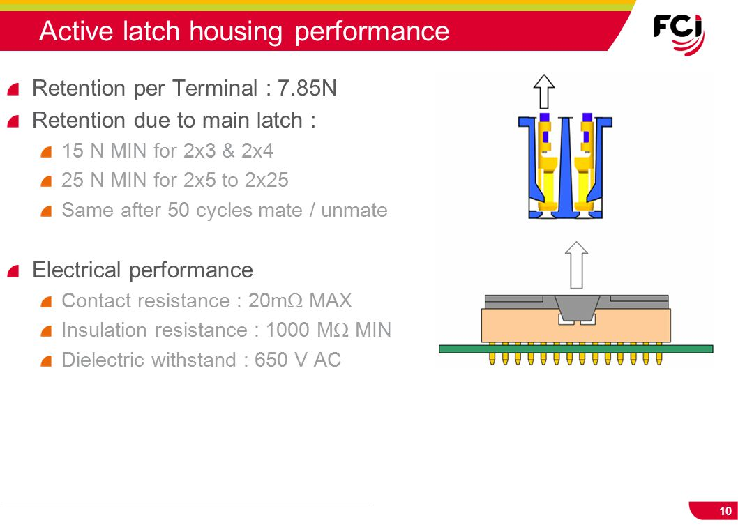 10 Active latch housing performance Retention per Terminal : 7.85N Retention due to main latch : 15 N MIN for 2x3 & 2x4 25 N MIN for 2x5 to 2x25 Same