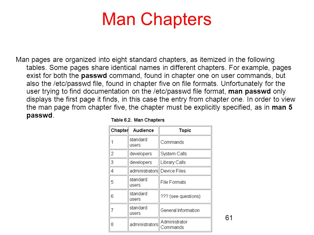 Man Chapters Man pages are organized into eight standard chapters, as itemized in the following tables. Some pages share identical names in different