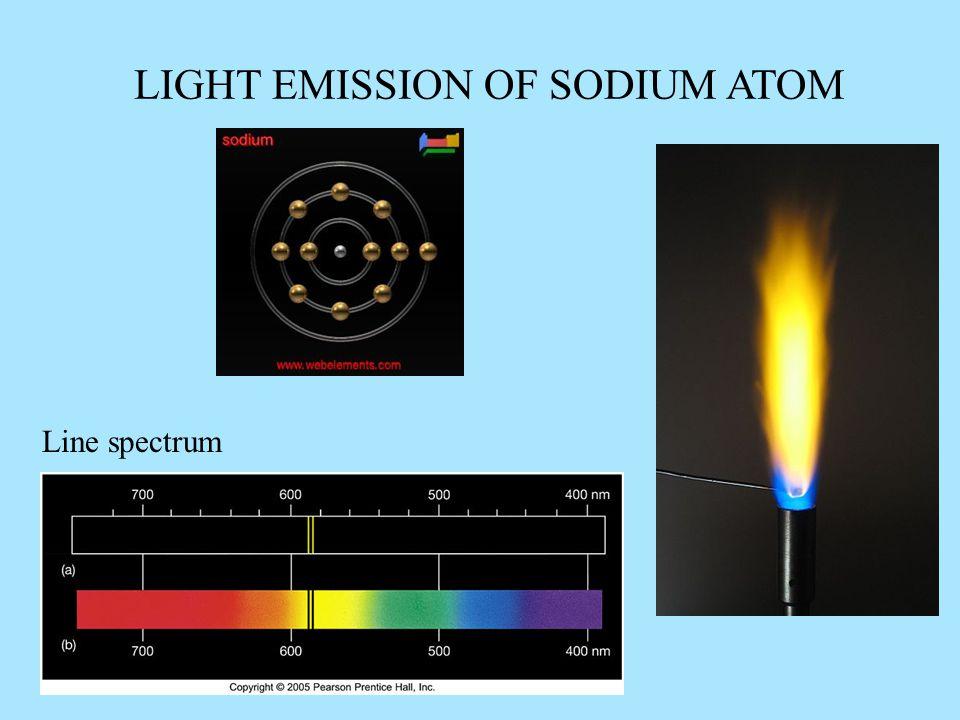 LIGHT EMISSION OF SODIUM ATOM Line spectrum