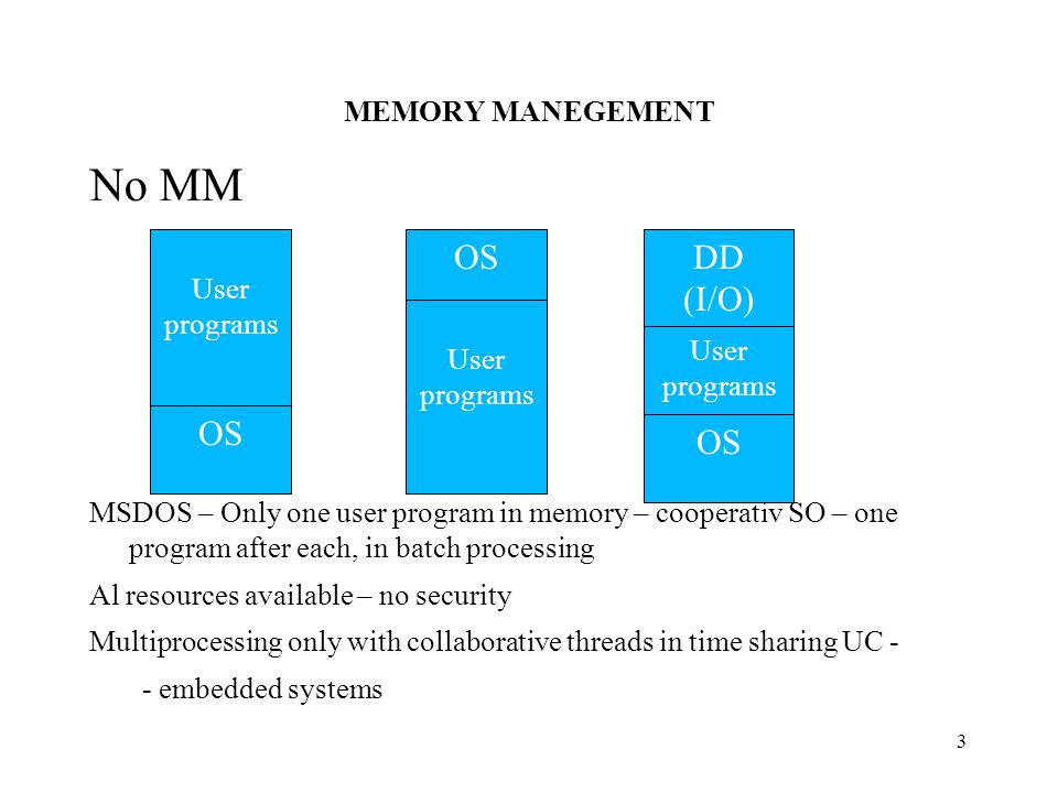 MEMORY MANEGEMENT 3 No MM MSDOS – Only one user program in memory – cooperativ SO – one program after each, in batch processing Al resources available – no security Multiprocessing only with collaborative threads in time sharing UC - - embedded systems User programs OS User programs DD (I/O) User programs OS
