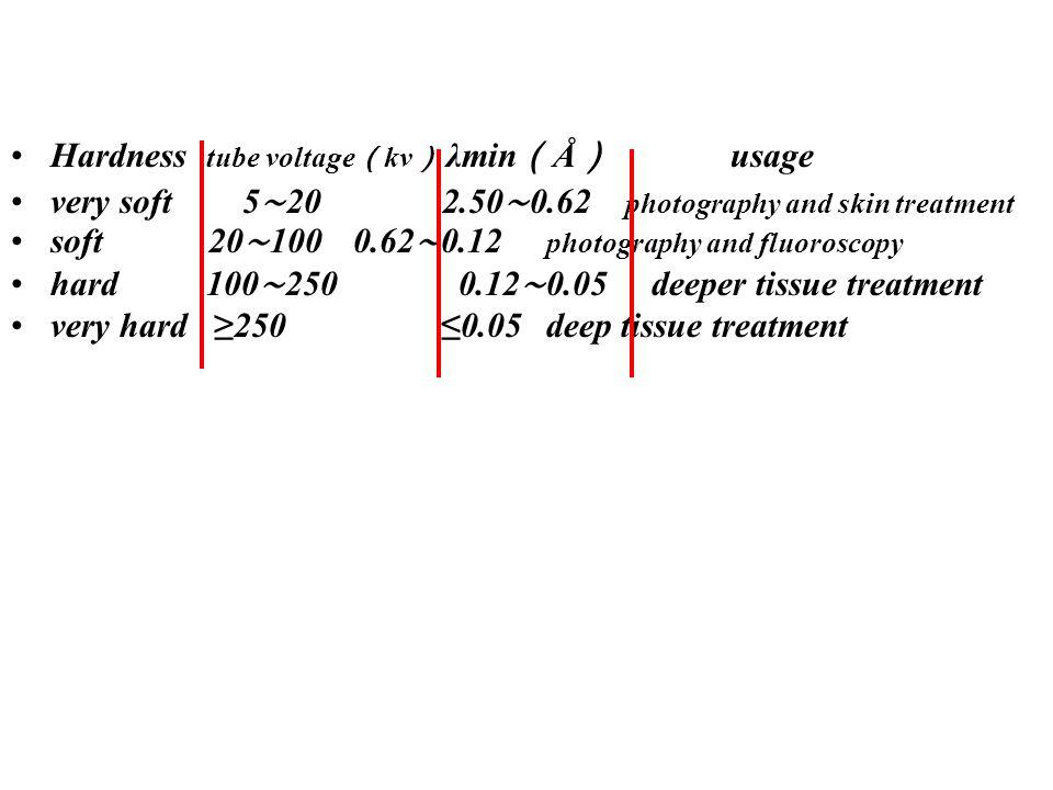 Hardness tube voltage ( kv ) λmin ( Å ) usage very soft 5 ∼ 20 2.50 ∼ 0.62 photography and skin treatment soft 20 ∼ 100 0.62 ∼ 0.12 photography and fluoroscopy hard 100 ∼ 250 0.12 ∼ 0.05 deeper tissue treatment very hard ≥250 ≤0.05 deep tissue treatment