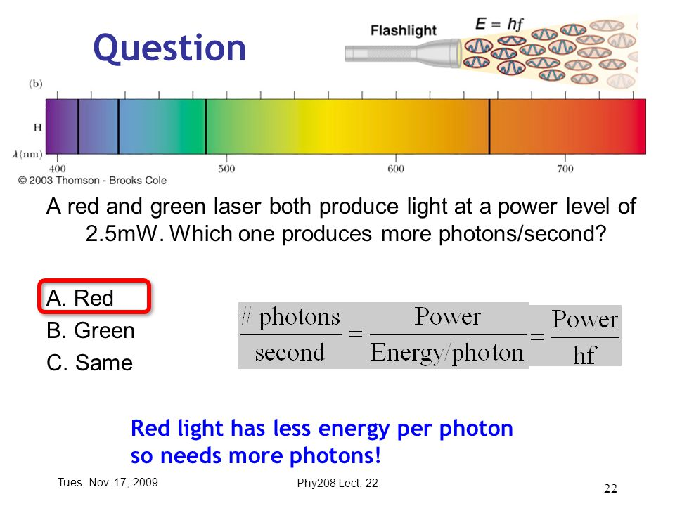 Tues. Nov. 17, 2009Phy208 Lect. 22 22 Question A red and green laser both produce light at a power level of 2.5mW. Which one produces more photons/sec