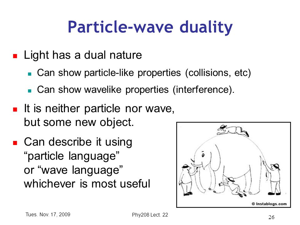Tues. Nov. 17, 2009Phy208 Lect. 22 26 Particle-wave duality Light has a dual nature Can show particle-like properties (collisions, etc) Can show wavel