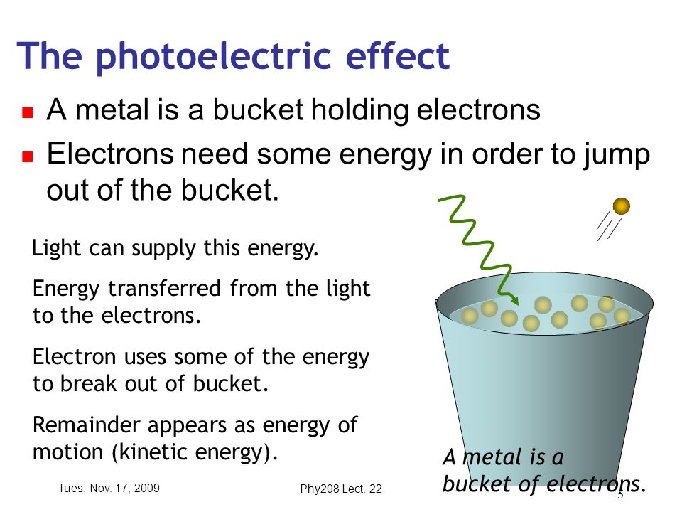 Tues. Nov. 17, 2009Phy208 Lect. 22 5 The photoelectric effect A metal is a bucket holding electrons Electrons need some energy in order to jump out of