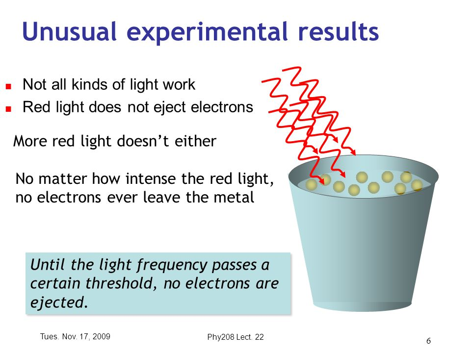 Tues. Nov. 17, 2009Phy208 Lect. 22 6 Unusual experimental results Not all kinds of light work Red light does not eject electrons More red light doesn'
