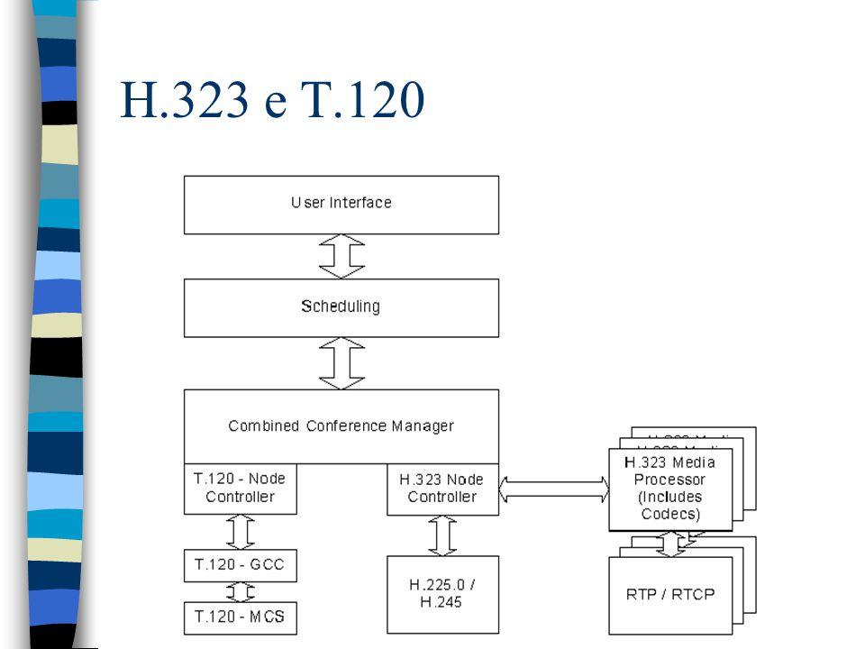 H.323 e T.120