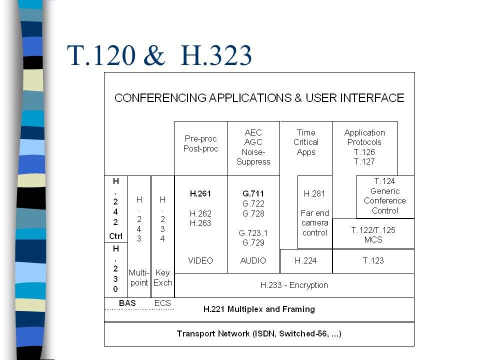 T.120 & H.323