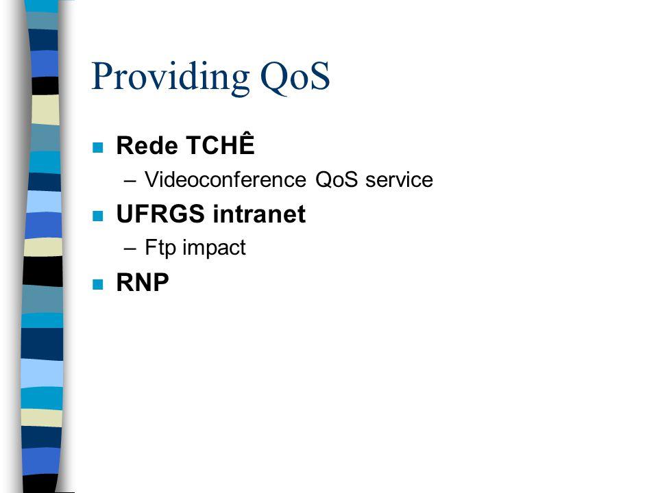 Providing QoS n Rede TCHÊ –Videoconference QoS service n UFRGS intranet –Ftp impact n RNP