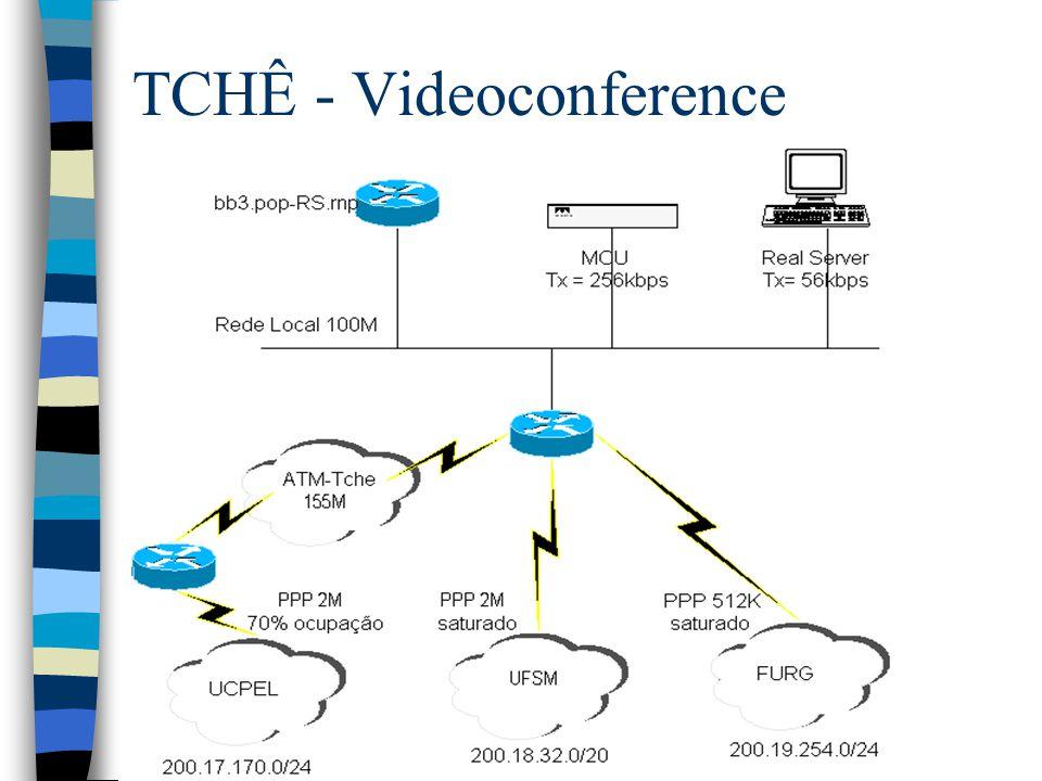 TCHÊ - Videoconference