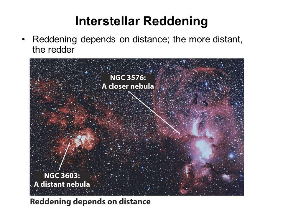 Interstellar Reddening Reddening depends on distance; the more distant, the redder