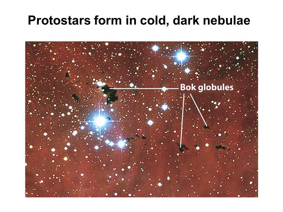 Protostars form in cold, dark nebulae