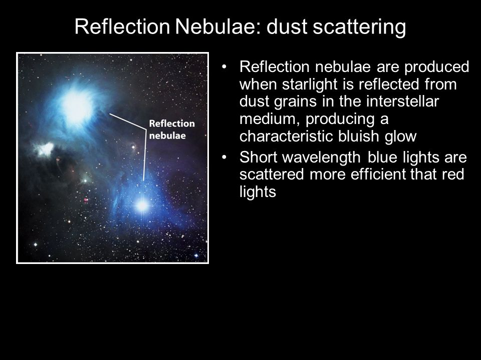 Reflection Nebulae: dust scattering Reflection nebulae are produced when starlight is reflected from dust grains in the interstellar medium, producing