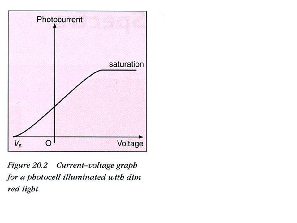 f / Hz 10 14 0 5 10 15 Max E k / eV 1 2 PotassiumMagnesiumAluminium