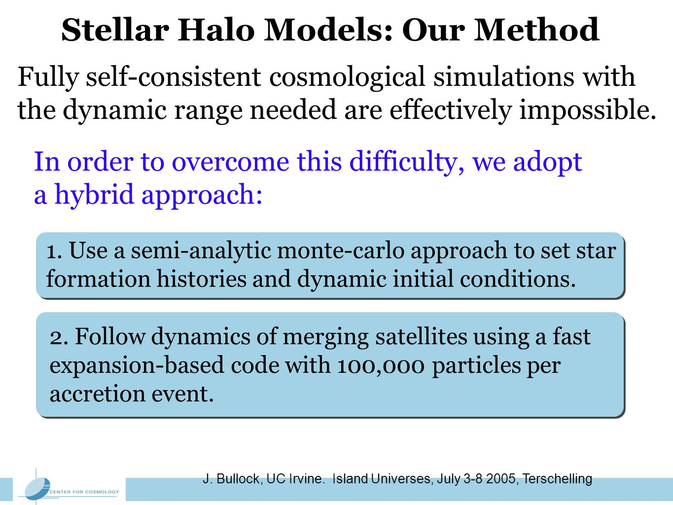 J. Bullock, UC Irvine. Island Universes, July 3-8 2005, Terschelling Stellar Halo Models: Our Method In order to overcome this difficulty, we adopt a