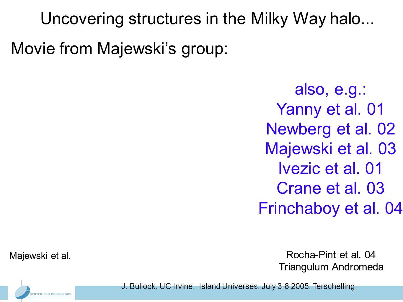 J.Bullock, UC Irvine. Island Universes, July 3-8 2005, Terschelling Ibata et al.