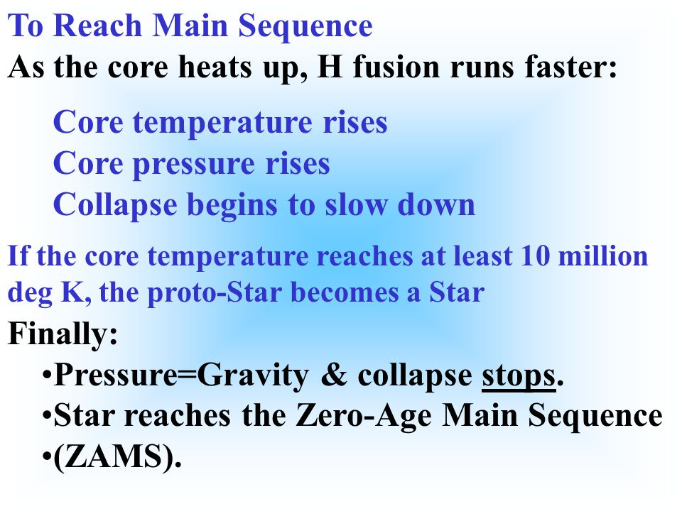 Finally: Pressure=Gravity & collapse stops. Star reaches the Zero-Age Main Sequence (ZAMS).