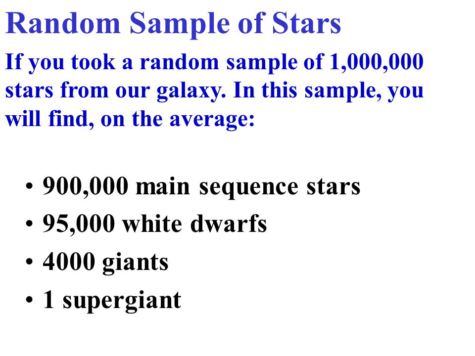 900,000 main sequence stars 95,000 white dwarfs 4000 giants 1 supergiant Random Sample of Stars If you took a random sample of 1,000,000 stars from our galaxy.