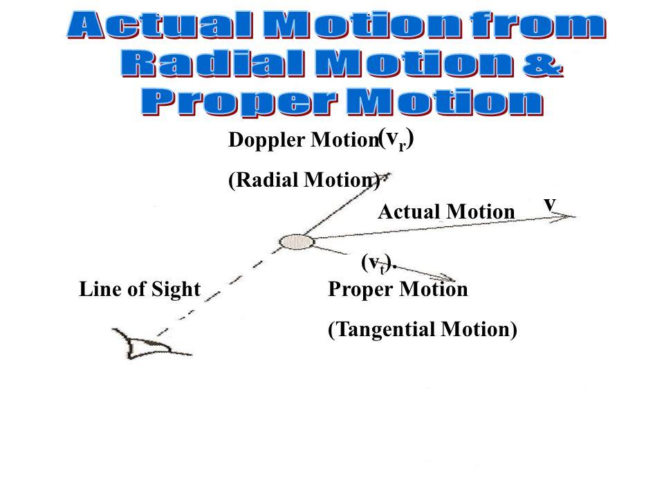 Line of Sight Doppler Motion (Radial Motion) Proper Motion (Tangential Motion) (v t ).