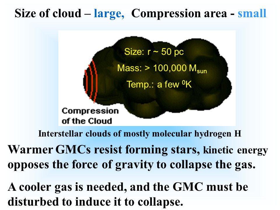 Size of cloud – large,Compression area - small Warmer GMCs resist forming stars, kinetic energy opposes the force of gravity to collapse the gas.