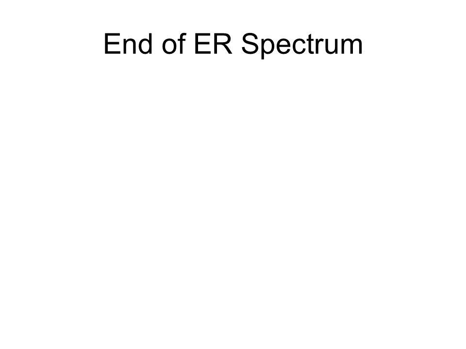 End of ER Spectrum