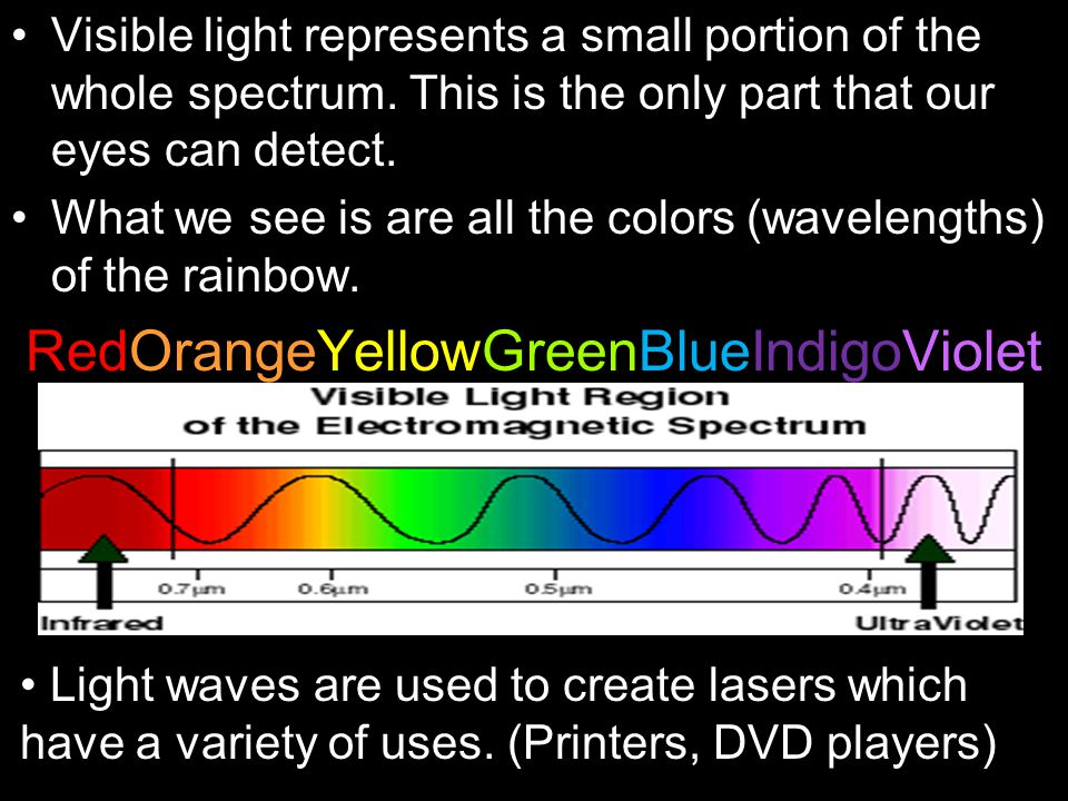 Visible light represents a small portion of the whole spectrum. This is the only part that our eyes can detect. What we see is are all the colors (wav