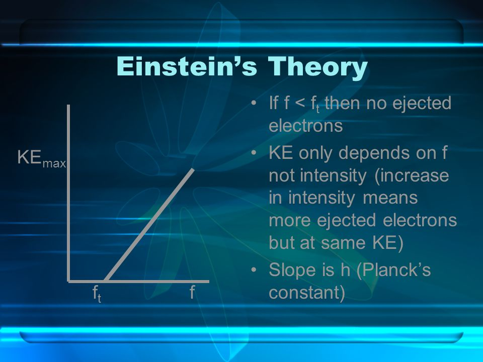 Einstein's Theory KE max f t f If f < f t then no ejected electrons KE only depends on f not intensity (increase in intensity means more ejected elect