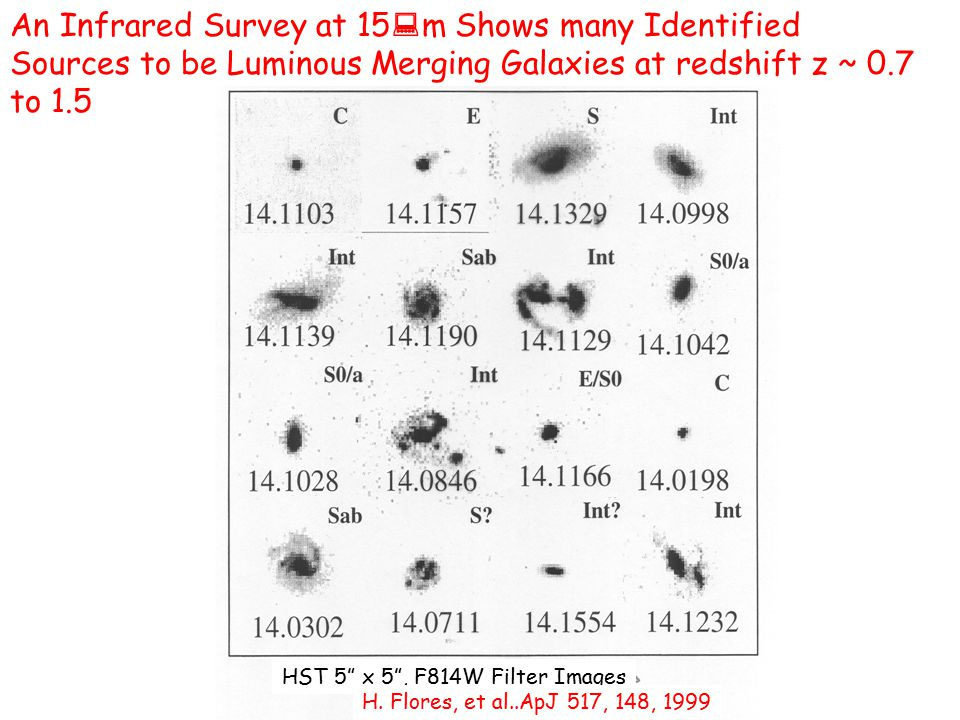 "An Infrared Survey at 15  m Shows many Identified Sources to be Luminous Merging Galaxies at redshift z ~ 0.7 to 1.5 HST 5"" x 5"", F814W Filter Images"