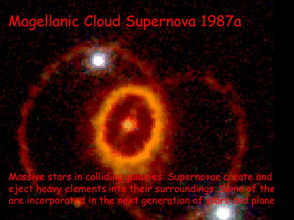 Magellanic Cloud Supernova 1987a Massive stars in colliding galaxies: Supernovae create and eject heavy elements into their surroundings. Some of thes