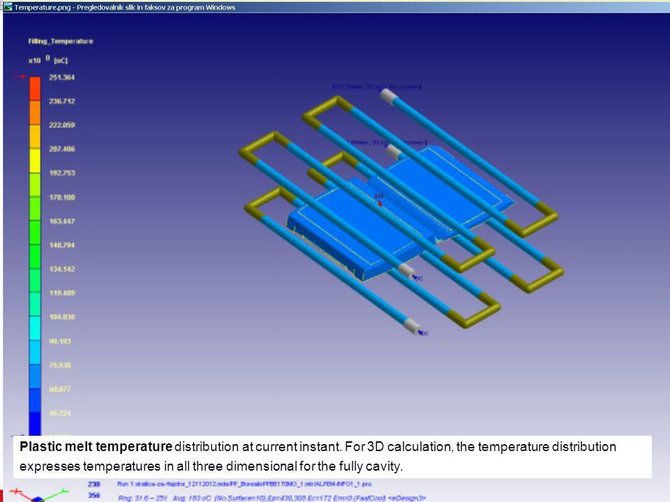 Plastic melt temperature distribution at current instant.