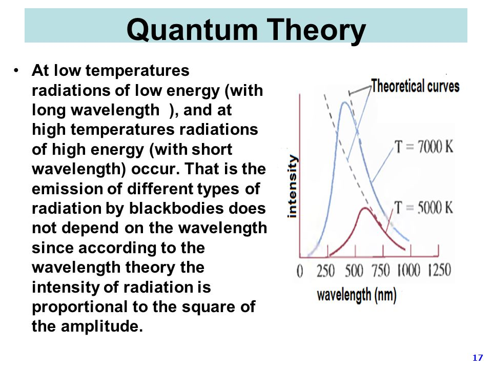 17 Quantum Theory At low temperatures radiations of low energy (with long wavelength ), and at high temperatures radiations of high energy (with short