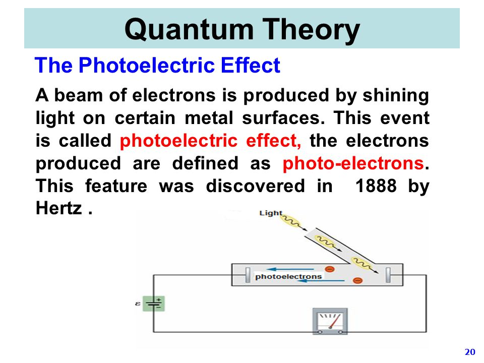 20 The Photoelectric Effect Quantum Theory A beam of electrons is produced by shining light on certain metal surfaces. This event is called photoelect
