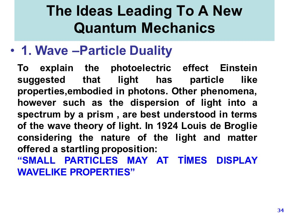 34 The Ideas Leading To A New Quantum Mechanics 1. Wave –Particle Duality To explain the photoelectric effect Einstein suggested that light has partic