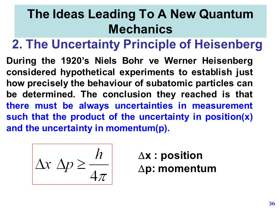 36 The Ideas Leading To A New Quantum Mechanics 2. The Uncertainty Principle of Heisenberg During the 1920's Niels Bohr ve Werner Heisenberg considere