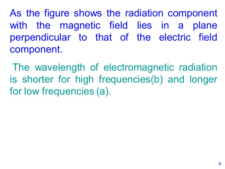 5 As the figure shows the radiation component with the magnetic field lies in a plane perpendicular to that of the electric field component. The wavel
