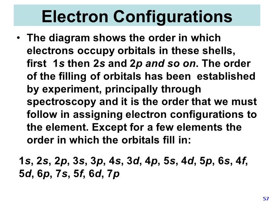 57 Electron Configurations The diagram shows the order in which electrons occupy orbitals in these shells, first 1s then 2s and 2p and so on. The orde