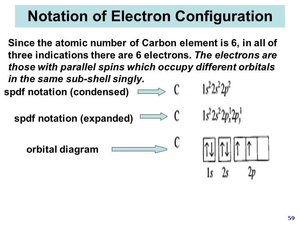 59 Notation of Electron Configuration Since the atomic number of Carbon element is 6, in all of three indications there are 6 electrons. The electrons