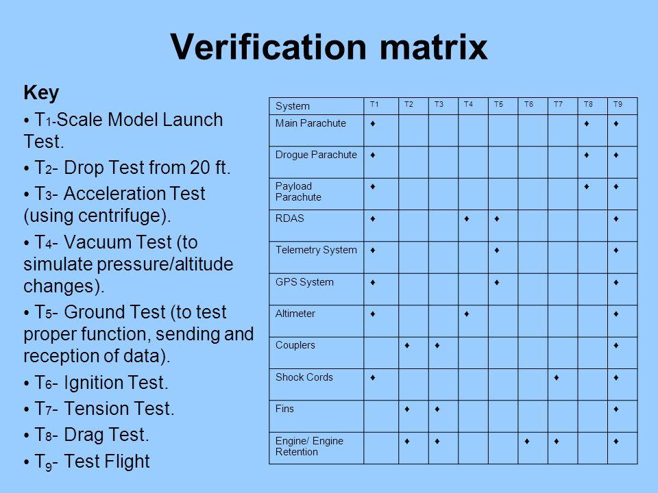 Verification matrix Key T 1- Scale Model Launch Test.