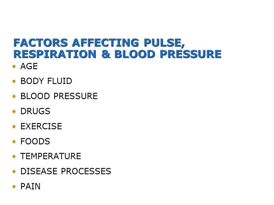 FACTORS AFFECTING PULSE, RESPIRATION & BLOOD PRESSURE AGE BODY FLUID BLOOD PRESSURE DRUGS EXERCISE FOODS TEMPERATURE DISEASE PROCESSES PAIN