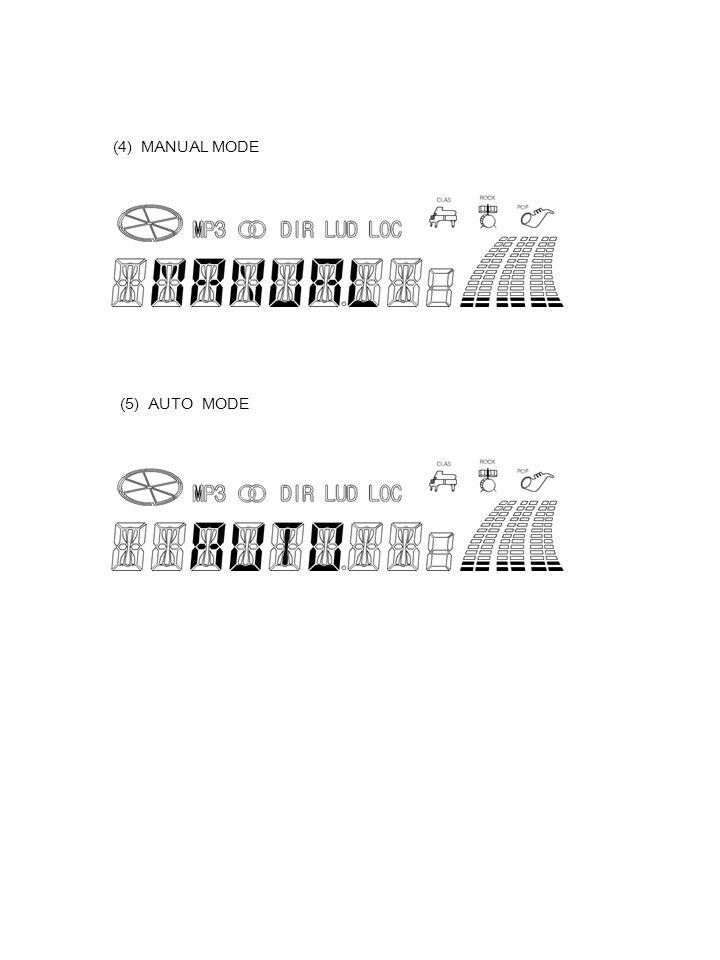 (4) MANUAL MODE (5) AUTO MODE